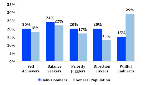 Shifting Demographics Will Reshape Healthcare in the Next ...